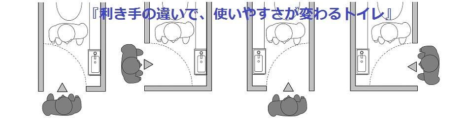 利き手で変わるトイレの間取り